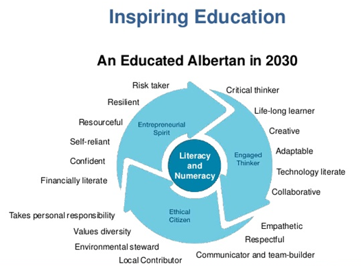 Educated Albertan 2030 logo