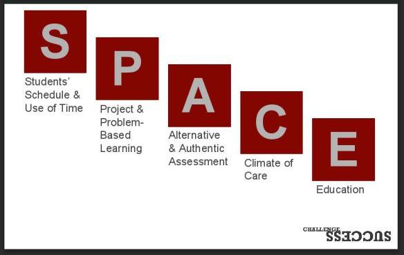 SPACE CA schools
