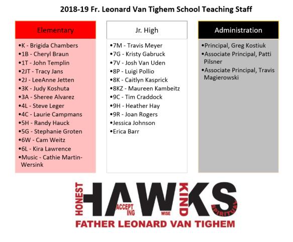 FLVT teachers