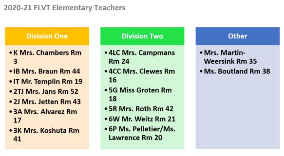 Elementary Teachers